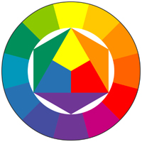 A Simple Color Wheel Note How Red The Largest Visible Wavelength Meets Violet Shortest